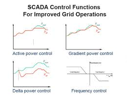 jpg figure 5 1 examples of scada functions for active power control of wind power plants
