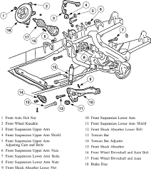 ford f150 front axle diagram vehiclepad 1995 ford f150 4x4 2005 f150 steering diagram 2005 database wiring diagram images