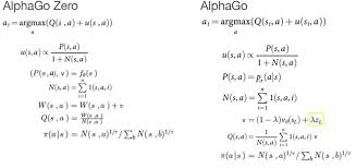 Q And A Game Alphago Zero A Game Changer How It Works Jonathan Hui Medium