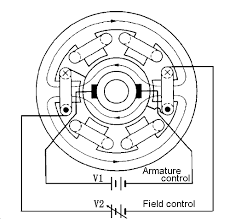 untitled separately excited dc motor using the 6 pole stator c manual switching laboratory