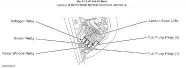 i need a little help i need to know where the fuse(fuses?) and 2000 Mitsubishi Galant Fuse Box Diagram 2000 Mitsubishi Galant Fuse Box Diagram #61 2000 mitsubishi eclipse fuse box diagram