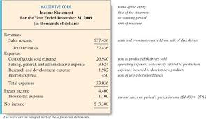 Financial Statement Cover Letter The Four Basic Financial Statements An Overview Financial