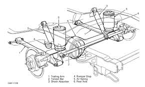 2000 Ford Expedition Fuse Box Diagram