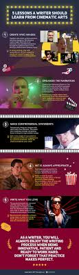 best education infographics images info  5 lessons a writer should learn from cinematic arts infographic
