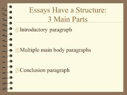 an overview of a well structured essay before we get started  4 essays have a structure 3 main parts 4 introductory paragraph 4 multiple main body paragraphs 4 conclusion paragraph