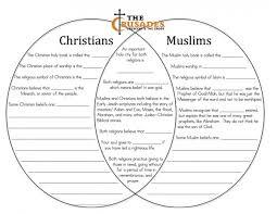 Islam Christianity Judaism Venn Diagram Christianity And Judaism Venn Diagram
