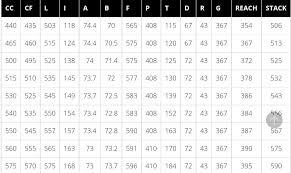 Cervelo S5 Size Chart Cervelo S5 Frame Size Guide Framesuperjdi Com