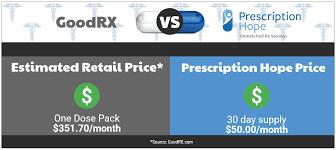 Methylphenidate Er Dosage Chart Methylphenidate Er Generic Concerta 50 Per Month