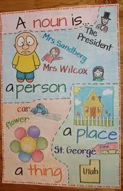 Noun Picture Chart Nouns Lessons Tes Teach