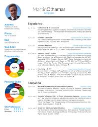 Latex Templates Curricula Resume Template Software Engineer Cv