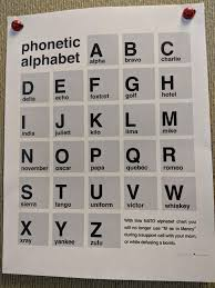 Togglecase cuts out all the hassle of creating nato phonetic alphabet text from standard, everyday speech format. Printed This Phonetic Alphabet To Help Me With Phone Calls At Work Archerfx