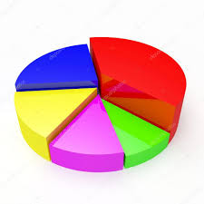 Empty Pie Chart Empty Pie Chart Graph For Information Or Business Stock