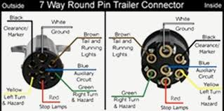 trailer light wiring diagram 7 way wiring diagram trailer lights wiring diagram 7 way to 6 pins images of 7 pin trailer plug wiring diagram wiring diagram for a 7 way round pin trailer connector on a 40 with trailer light wiring diagram 7 way