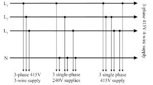 single phase plug wiring diagrams 3 plug wiring 3 phase plug wiring single phase plug wiring diagrams 3 phase wiring diagram plug figure a 3 phrase 4 wire