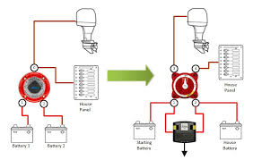 marine battery selector switch wiring diagram wiring diagram guest battery switch wiring diagram jodebal