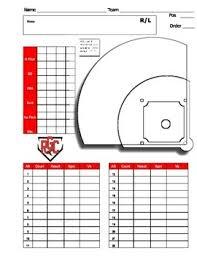 Baseball Chart Hitting Pitching And Coaches Scouting Chart