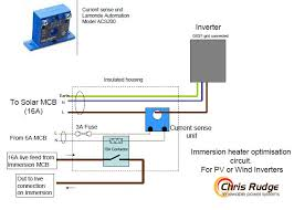 auto control enables use of solar pv for immersion heater yougen auto immersion heater control diagram