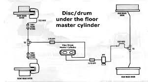 1975 chevy truck wiring harness 1975 discover your wiring v8 cylinder diagram