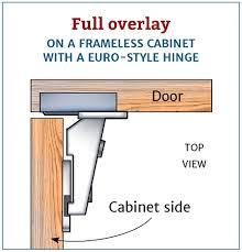 cabinetry Do full overlay hinges come in different sizes for