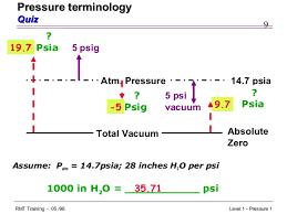 Psia To Psig Conversion Chart 01 Pressure Basic1