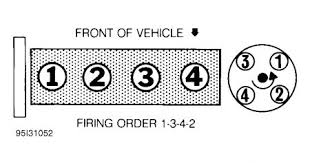 ford aspire firing order and cylinder s 1 reply