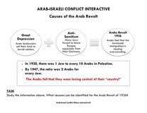 arab i conflict essay i palestinian conflict essay i palestinian conflict essay topics cheap case study