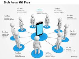 Mobile Communication Network For Peoples Ppt Graphics Icons | Templates  PowerPoint Presentation Slides | Template PPT | Slides Presentation Graphics