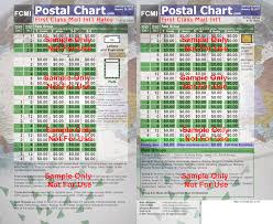 2018 Postal Rate Chart First Class Mail International Chart Commercial Base
