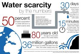 water scarcity a growing problem experts say scripps howard  click on image to enlarge or