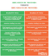 difference between brushed motors and