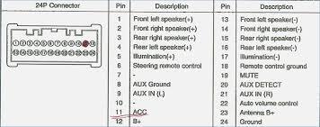 2004 hyundai elantra radio wiring diagram regarding radio wiring diagram for 2008 hyundai accent se realestateradio on tricksabout net images 2004 hyundai elantra radio wiring diagram regarding radio wiring on 2004 hyundai accent radio wiring diagram