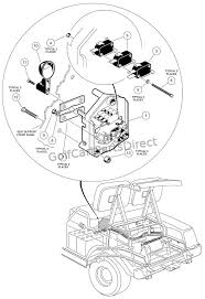 wiring diagram for 36 volt club car golf cart the wiring diagram 1997 club car gas ds or electric club car parts accessories wiring diagram