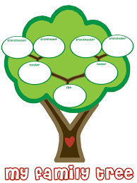 Family Tree Example Picture - April.onthemarch.co