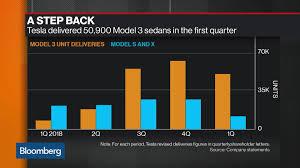 6752 Tokyo Stock Quote Panasonic Corp Bloomberg Markets