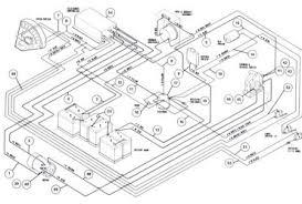 ezgo marathon wiring diagram wiring diagram ez go marathon electric motor wiring diagram wedocable