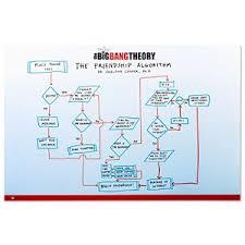 Flow Chart Theory Pin On Thinkgeek Big Bang Theory