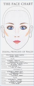 princess diana s makeup my frugal lady princess diana eye makeup