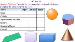 Properties Of 3d Shapes Mr Mathematics Com
