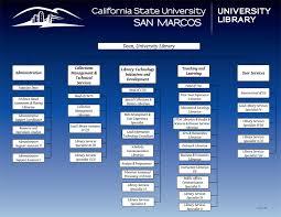 Library Org Chart University Library Organizational Charts Csusm University