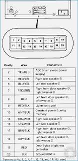 95 honda civic wiring diagram bestharleylinks info honda civic radio wiring harness at Honda Radio Wiring Harness