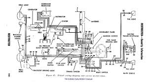 1955 willys jeep wiring diagram picture not lossing wiring m38a1 wiring diagram simple wiring diagram schema rh 65 lodge finder de wwii jeep wiring diagram 1951 willys pickup wiring diagram