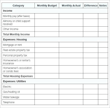 Simple Monthly Family Budget Template Home Bud Weekly Free