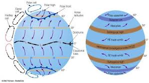 where do jet streams form overlying theme wind is the result of a horizontal difference in