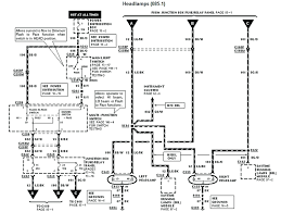 Town And Country Wiring Diagrams