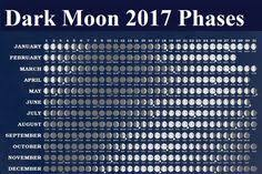 29 Best Moon Phase Calendar 2017 Images In 2019 Book Of