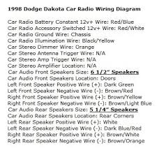 radio wiring diagram dakota radio wiring diagrams online
