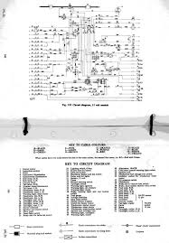 land rover series wiring diagram land image wiring diagram for series 3 landy on land rover series 3 wiring diagram