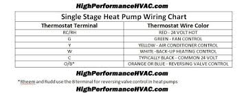 wiring diagram for heating and cooling thermostat thermostat Ac Thermostat Wiring heat pump thermostat wiring diagram readingrat net wiring diagram for heating and cooling thermostat heat pump ac thermostat wiring diagram