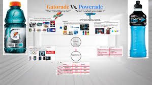 Gatorade V Powerade By Kyle Kler On Prezi