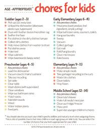 Age Appropriate Chores For Kids Printable The Happy